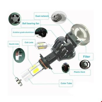 Şimşek Etkili G5 Led Xenon Far 40w 4000 Lümen 6000K Beyaz H1