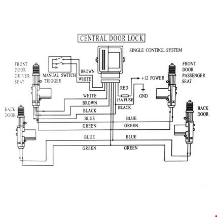 Universal Araç Oto Merkezi Kilit Sistemi 4 Kapı İçin KUMANDALI